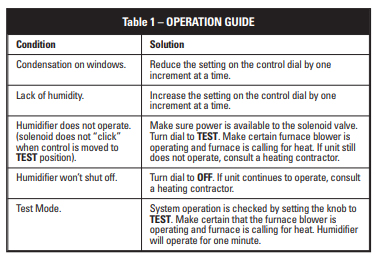 Operation guide for humidifier care